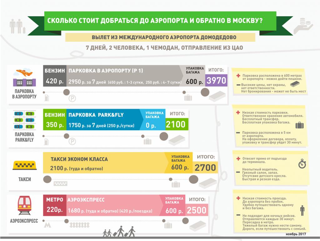 devushki-na-odin-chas-moskva-skolko-stoit-doehat-razvratnaya-domashka-chastnoe-seks-foto-russkih-zhen